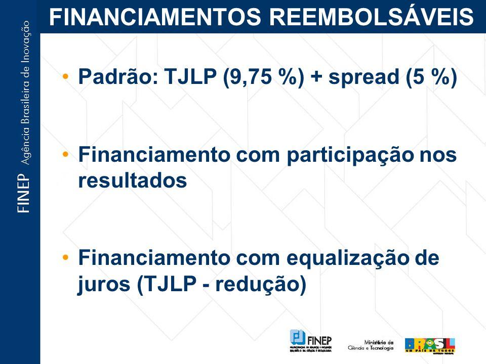 Padrão: TJLP (9,75 %) + spread (5 %) Financiamento com participação nos resultados Financiamento com equalização de juros (TJLP - redução) FINANCIAMENTOS REEMBOLSÁVEIS