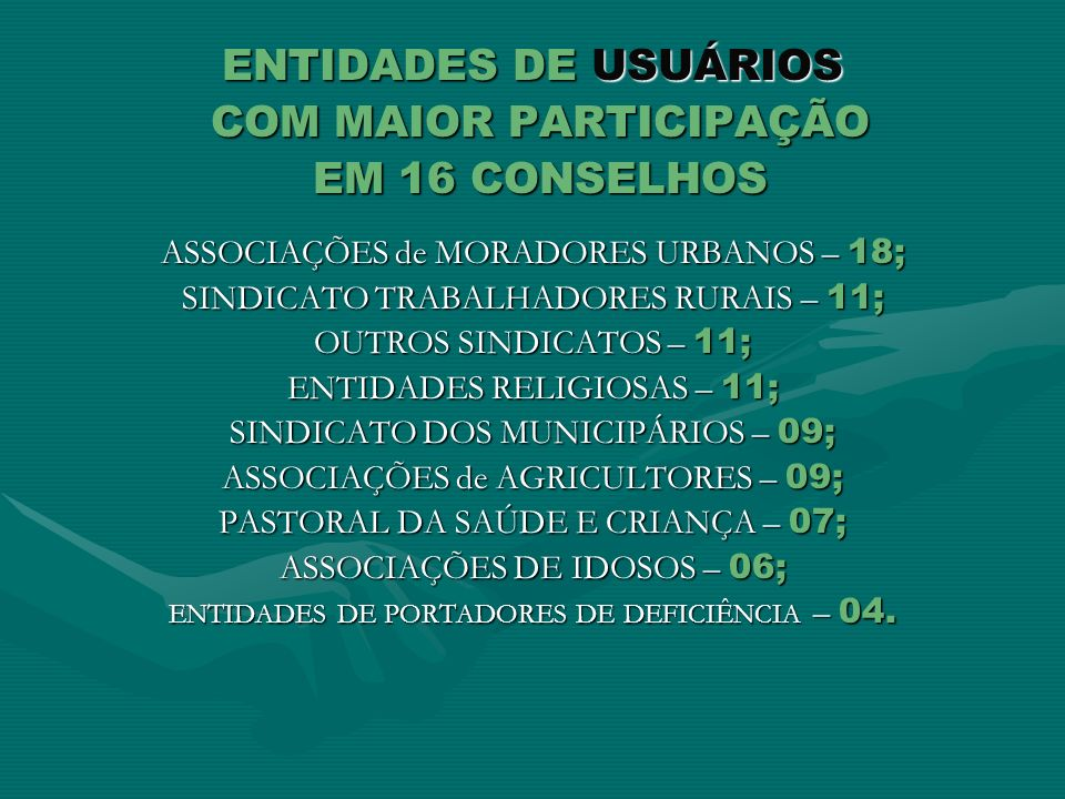 ENTIDADES DE USUÁRIOS COM MAIOR PARTICIPAÇÃO COM MAIOR PARTICIPAÇÃO EM 16 CONSELHOS EM 16 CONSELHOS ASSOCIAÇÕES de MORADORES URBANOS – 18; SINDICATO T