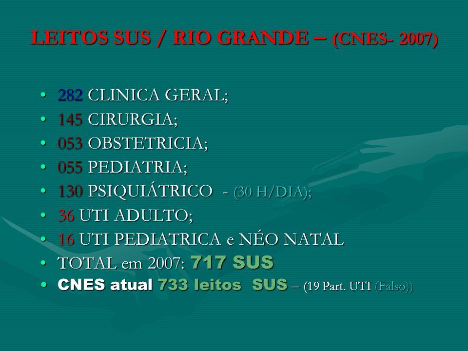 LEITOS SUS / RIO GRANDE – (CNES- 2007) 282 CLINICA GERAL;282 CLINICA GERAL; 145 CIRURGIA;145 CIRURGIA; 053 OBSTETRICIA;053 OBSTETRICIA; 055 PEDIATRIA;