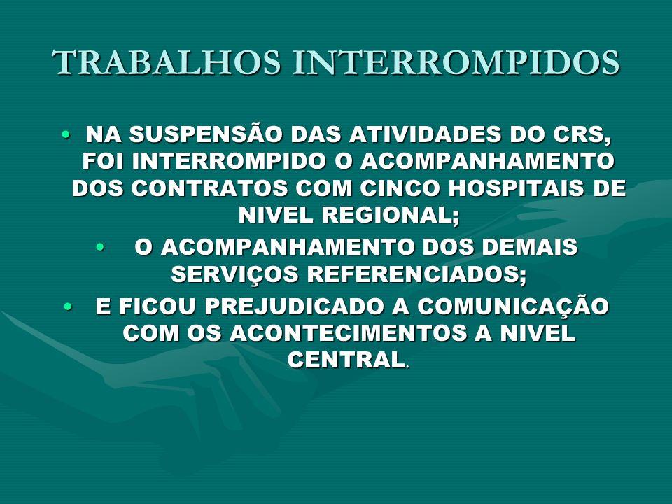 TRABALHOS INTERROMPIDOS NA SUSPENSÃO DAS ATIVIDADES DO CRS, FOI INTERROMPIDO O ACOMPANHAMENTO DOS CONTRATOS COM CINCO HOSPITAIS DE NIVEL REGIONAL;NA S