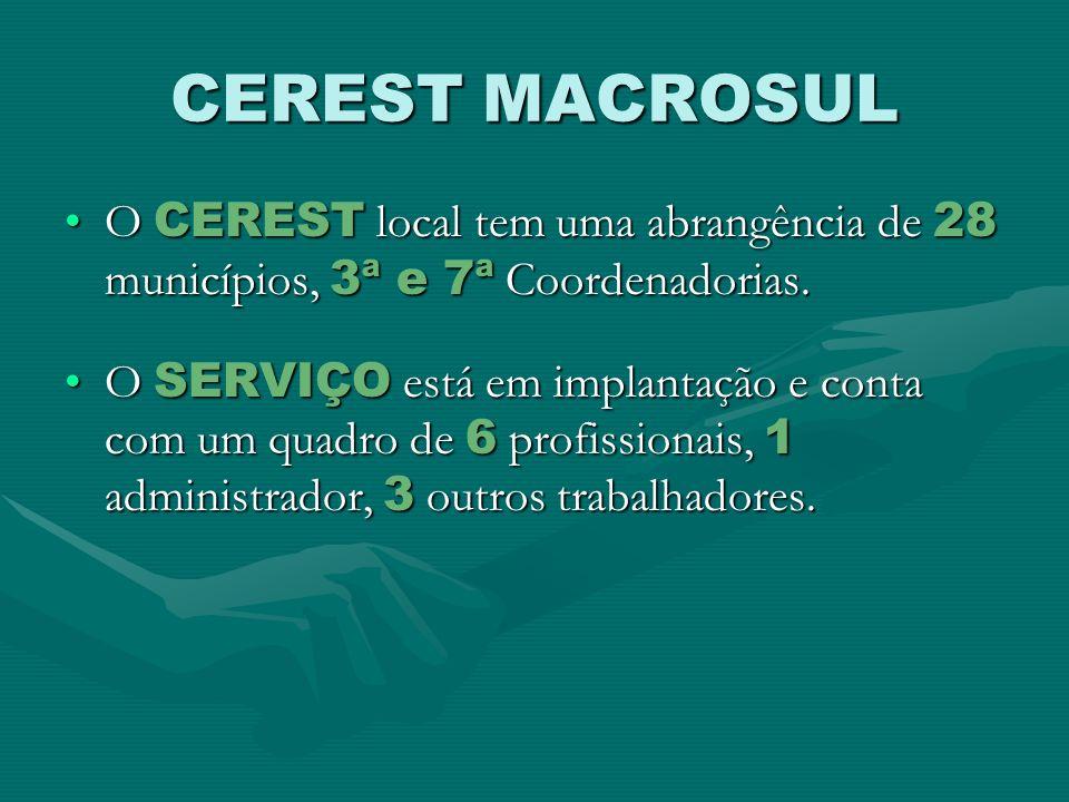 CEREST MACROSUL O CEREST local tem uma abrangência de 28 municípios, 3ª e 7ª Coordenadorias.O CEREST local tem uma abrangência de 28 municípios, 3ª e