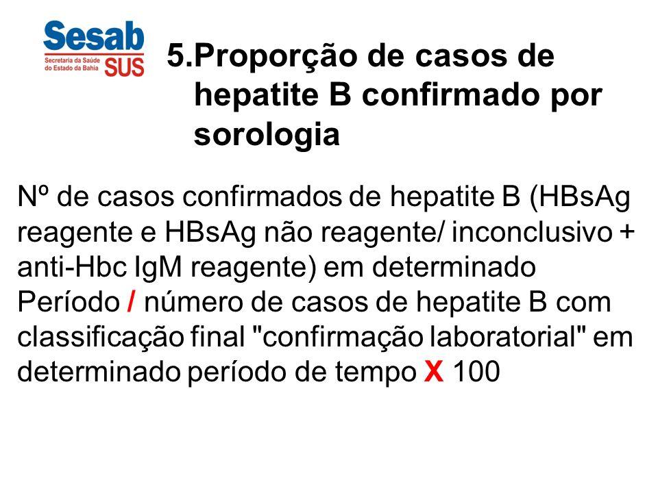 Nº de casos confirmados de hepatite B (HBsAg reagente e HBsAg não reagente/ inconclusivo + anti-Hbc IgM reagente) em determinado Período / número de c