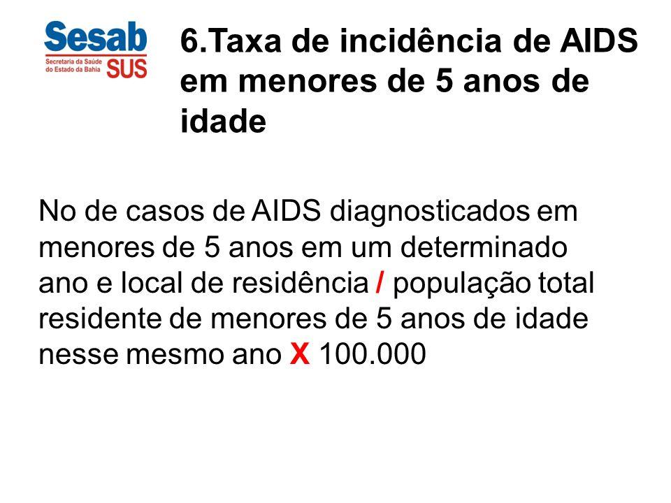 6.Taxa de incidência de AIDS em menores de 5 anos de idade No de casos de AIDS diagnosticados em menores de 5 anos em um determinado ano e local de re