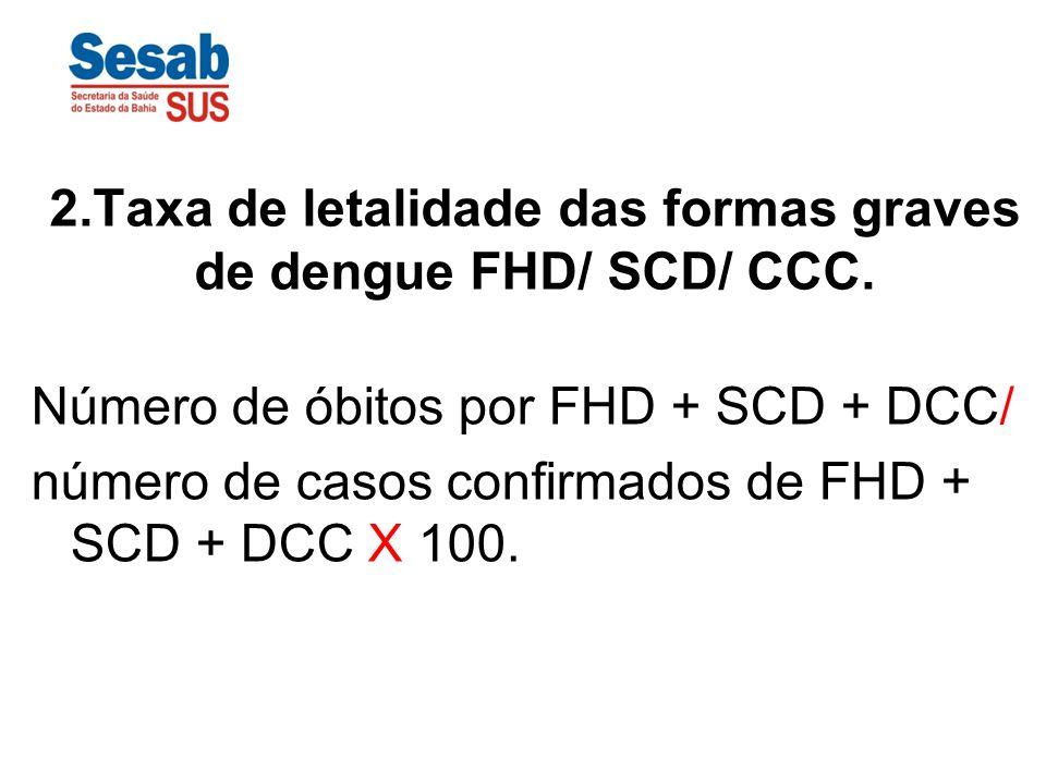 Número de óbitos por FHD + SCD + DCC/ número de casos confirmados de FHD + SCD + DCC X 100. 2.Taxa de letalidade das formas graves de dengue FHD/ SCD/