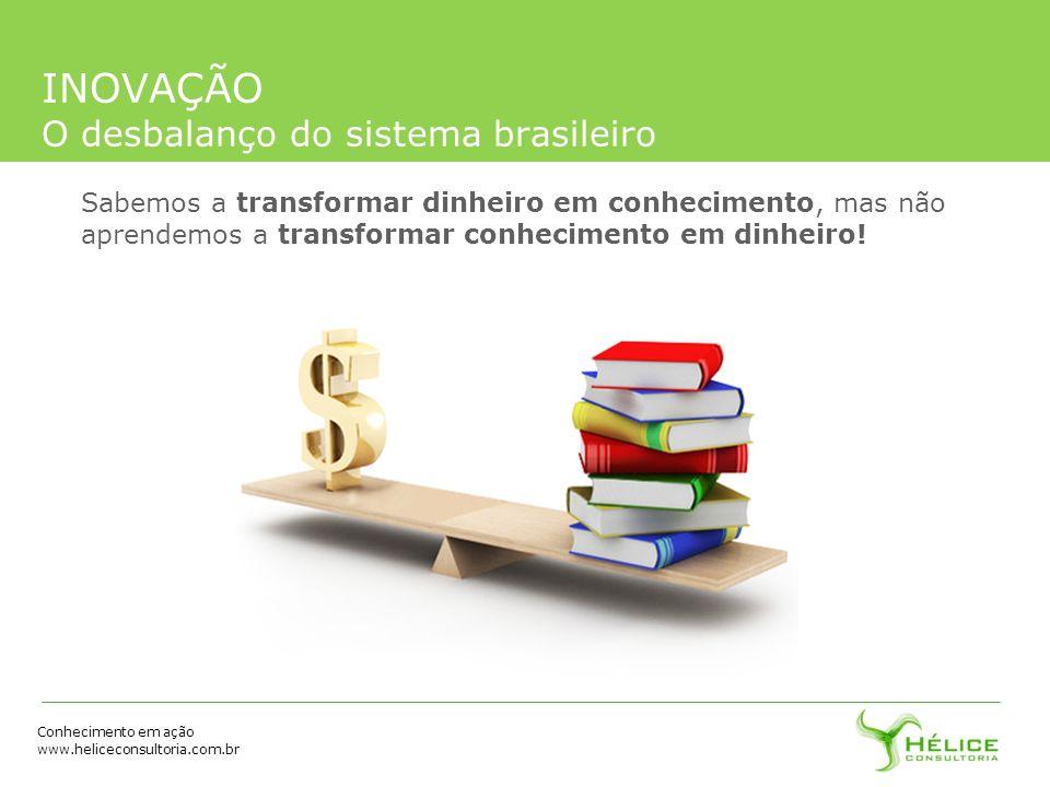 Conhecimento em ação www.heliceconsultoria.com.br INOVAÇÃO O desbalanço do sistema brasileiro Sabemos a transformar dinheiro em conhecimento, mas não