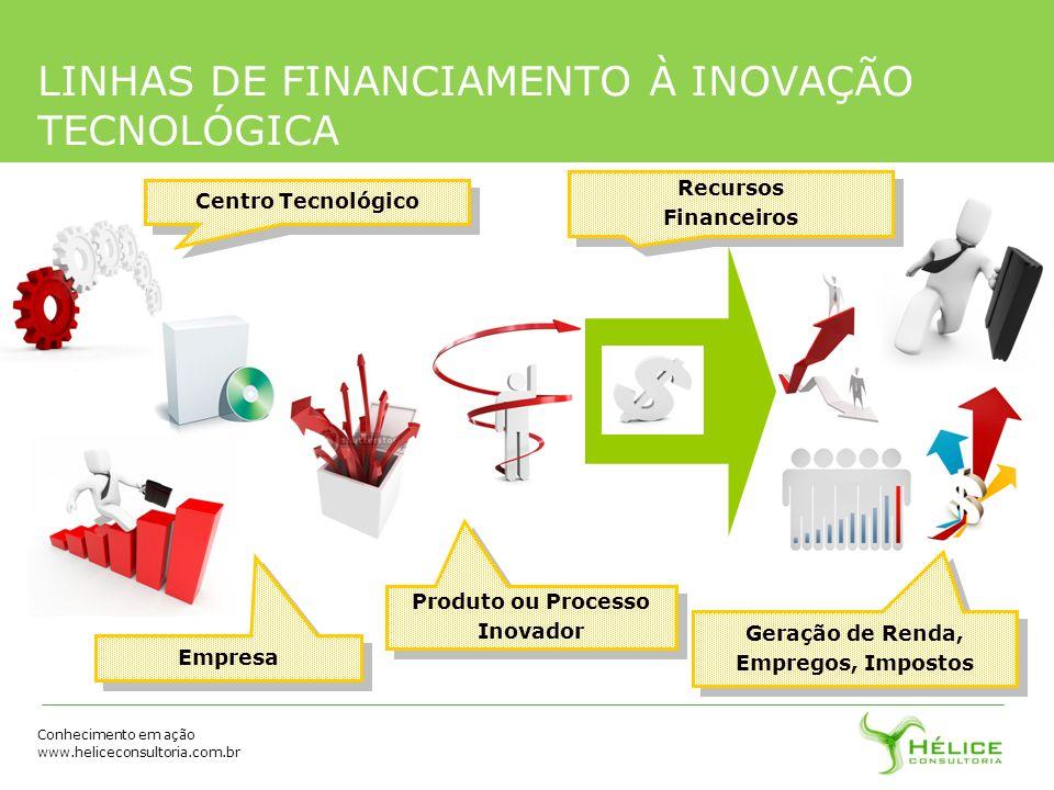 Conhecimento em ação www.heliceconsultoria.com.br LINHAS DE FINANCIAMENTO À INOVAÇÃO TECNOLÓGICA Recursos Financeiros Centro Tecnológico Empresa Geraç
