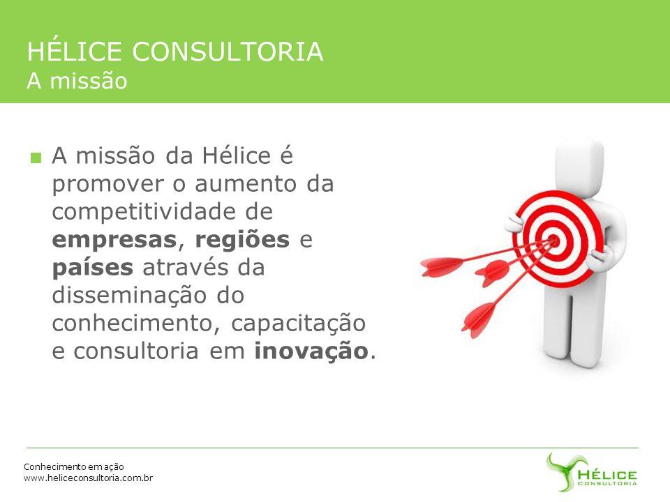 Conhecimento em ação www.heliceconsultoria.com.br HÉLICE CONSULTORIA A missão A missão da Hélice é promover o aumento da competitividade de empresas,