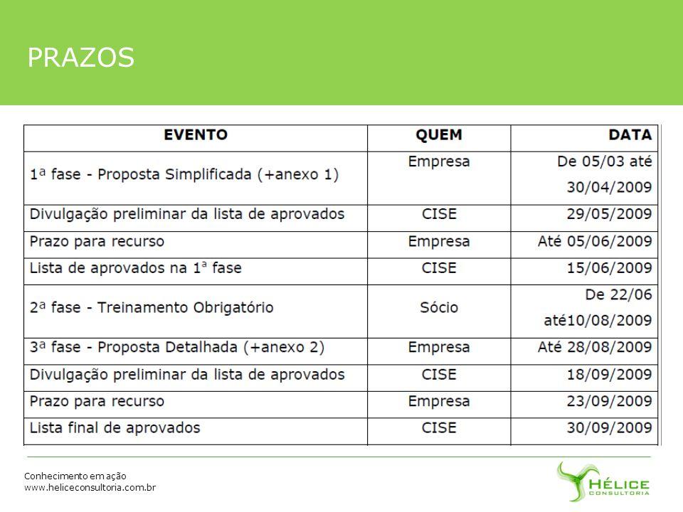 Conhecimento em ação www.heliceconsultoria.com.br PRAZOS