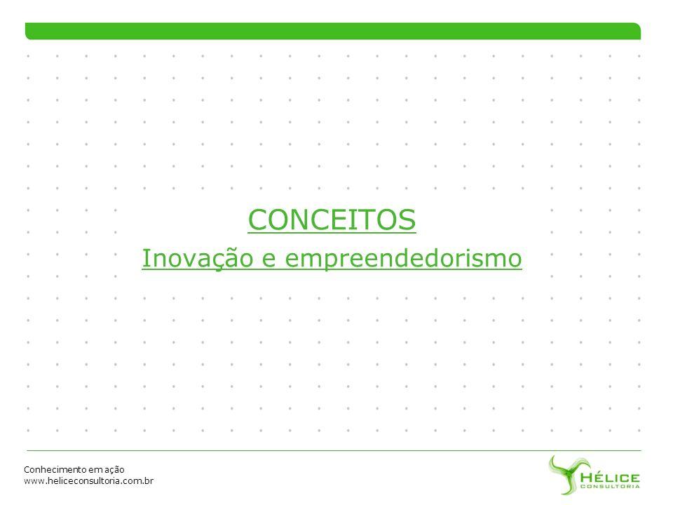 Conhecimento em ação www.heliceconsultoria.com.br CONCEITOS Inovação e empreendedorismo