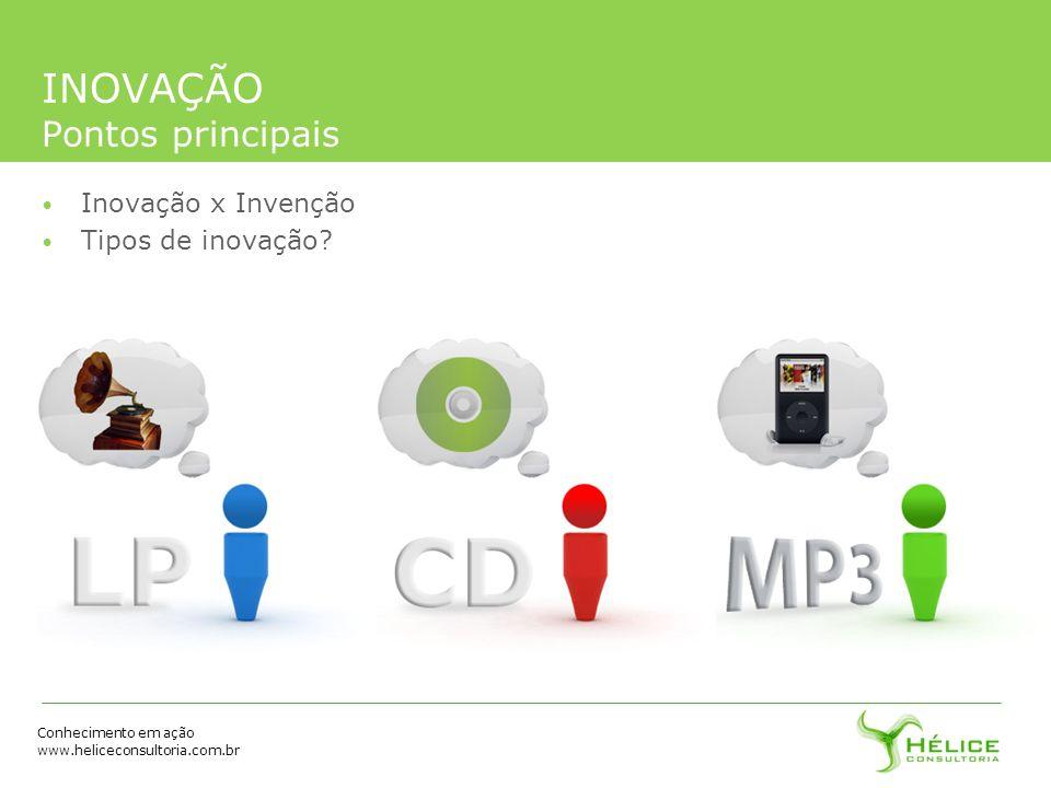Conhecimento em ação www.heliceconsultoria.com.br INOVAÇÃO Pontos principais Inovação x Invenção Tipos de inovação?