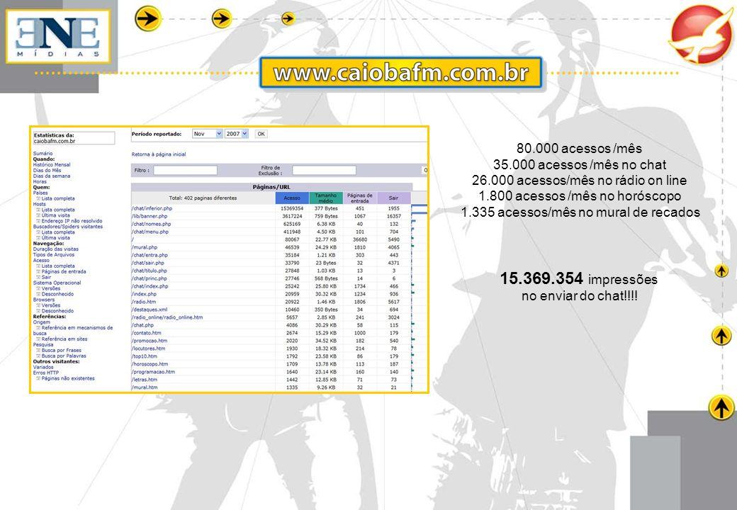 80.000 acessos /mês 35.000 acessos /mês no chat 26.000 acessos/mês no rádio on line 1.800 acessos /mês no horóscopo 1.335 acessos/mês no mural de reca