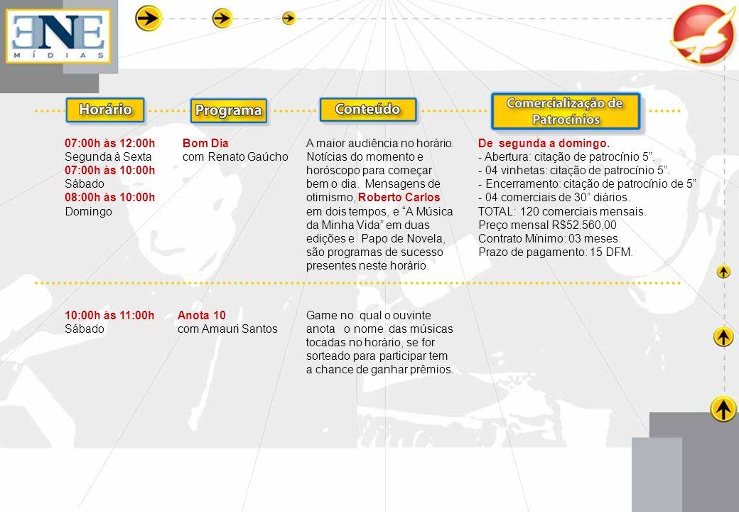 07:00h às 12:00h Segunda à Sexta 07:00h às 10:00h Sábado 08:00h às 10:00h Domingo Bom Dia com Renato Gaúcho A maior audiência no horário. Notícias do