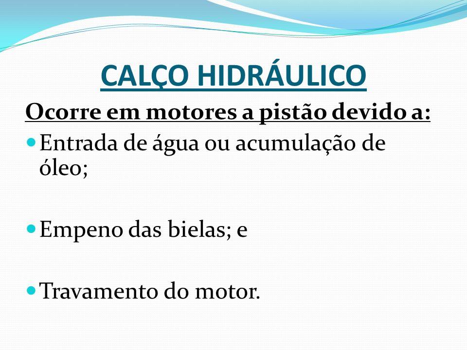 CALÇO HIDRÁULICO Ocorre em motores a pistão devido a: Entrada de água ou acumulação de óleo; Empeno das bielas; e Travamento do motor.