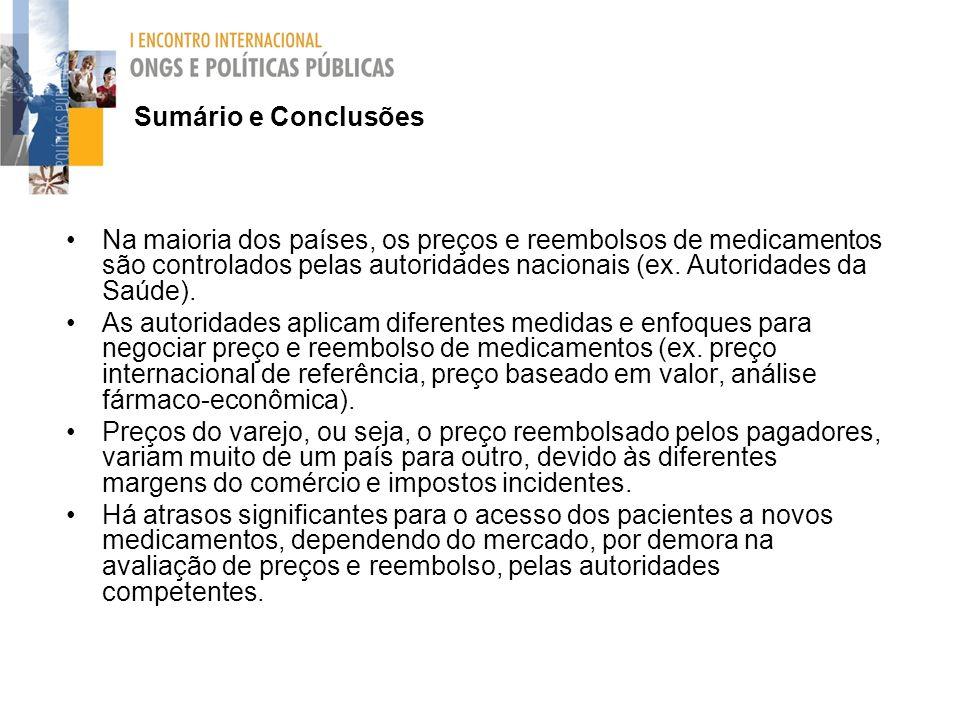 Sumário e Conclusões Na maioria dos países, os preços e reembolsos de medicamentos são controlados pelas autoridades nacionais (ex. Autoridades da Saú