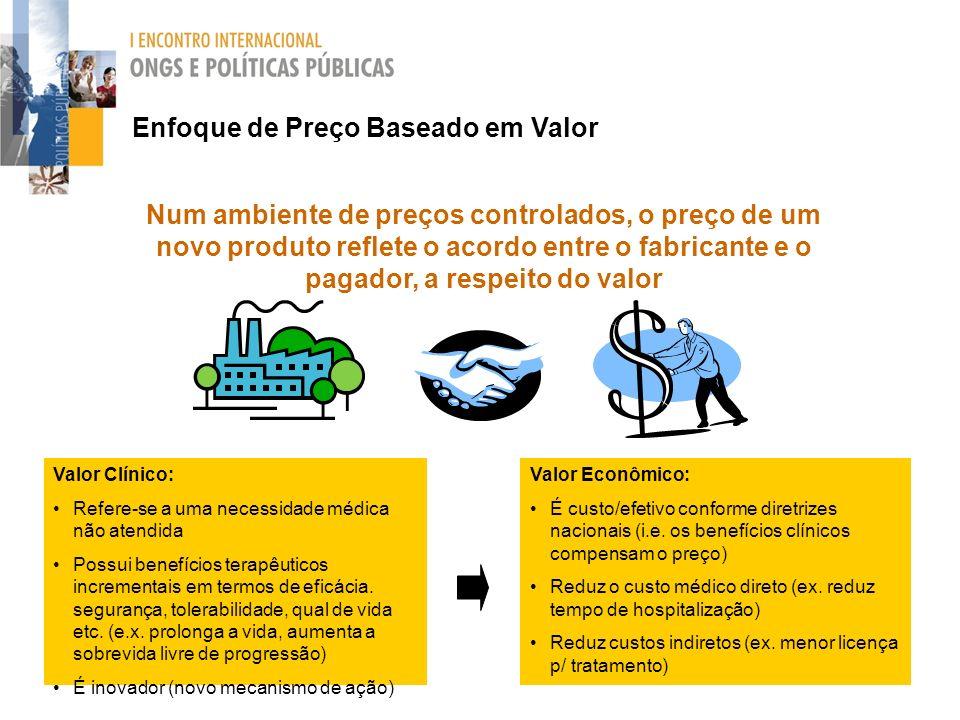 Uso de Estudos Farmaco-econômicos para Preço Baseado em Valor Comparação de benefícios incrementais vs.
