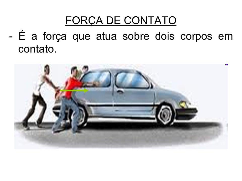 FORÇA DE CONTATO - É a força que atua sobre dois corpos em contato.