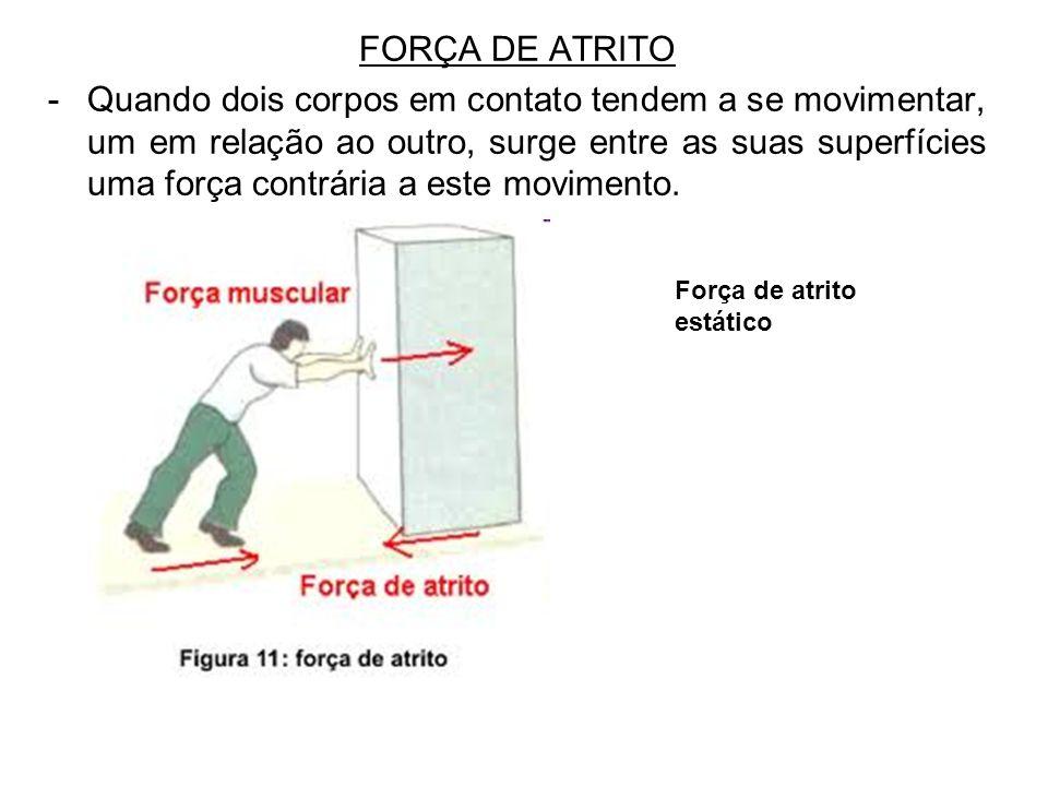 FORÇA DE ATRITO -Quando dois corpos em contato tendem a se movimentar, um em relação ao outro, surge entre as suas superfícies uma força contrária a e