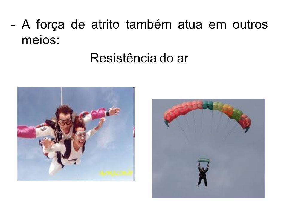 -A força de atrito também atua em outros meios: Resistência do ar