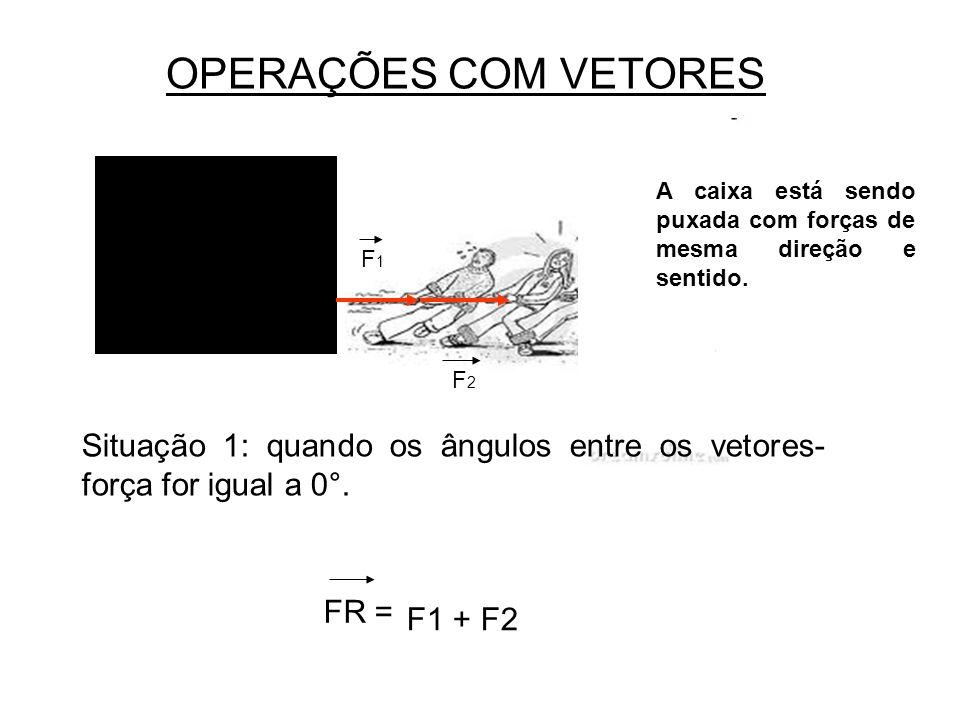 OPERAÇÕES COM VETORES F1F1 F2F2 Situação 1: quando os ângulos entre os vetores- força for igual a 0°. FR = F1 + F2 A caixa está sendo puxada com força
