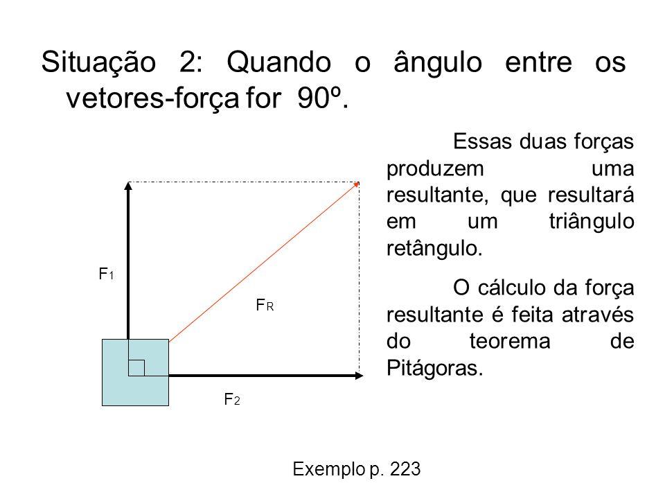 Situação 2: Quando o ângulo entre os vetores-força for 90º. F1F1 F2F2 FRFR Essas duas forças produzem uma resultante, que resultará em um triângulo re