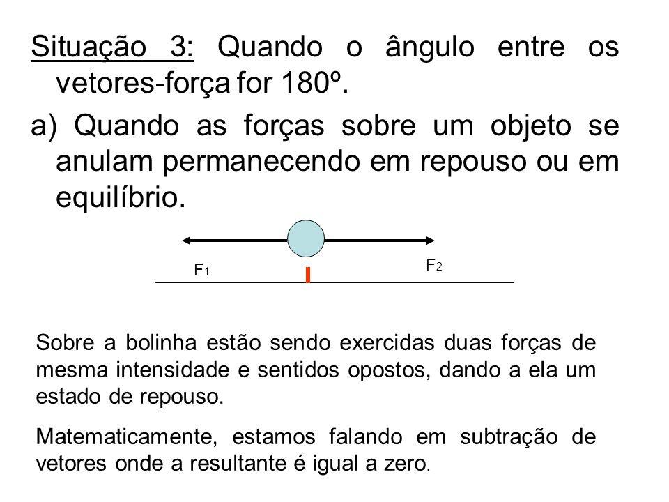 Situação 3: Quando o ângulo entre os vetores-força for 180º. a) Quando as forças sobre um objeto se anulam permanecendo em repouso ou em equilíbrio. F