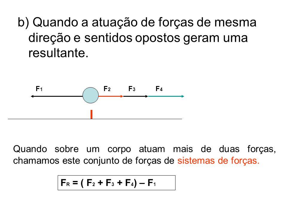 b) Quando a atuação de forças de mesma direção e sentidos opostos geram uma resultante. F2F2 F1F1 F3F3 F4F4 Quando sobre um corpo atuam mais de duas f