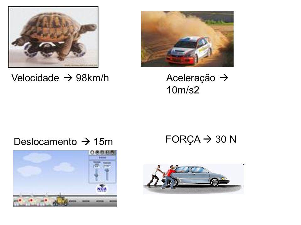 Velocidade 98km/hAceleração 10m/s2 Deslocamento 15m FORÇA 30 N