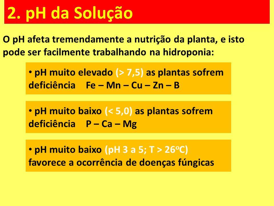 2. pH da Solução O pH afeta tremendamente a nutrição da planta, e isto pode ser facilmente trabalhando na hidroponia: pH muito elevado (> 7,5) as plan