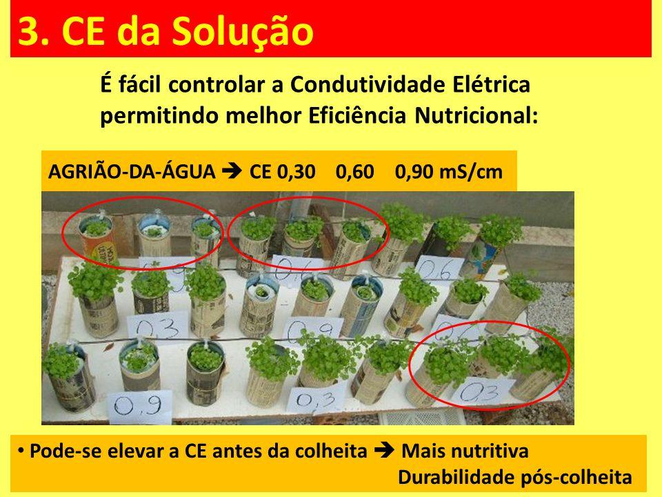 3. CE da Solução É fácil controlar a Condutividade Elétrica permitindo melhor Eficiência Nutricional: AGRIÃO-DA-ÁGUA CE 0,30 0,60 0,90 mS/cm Pode-se e