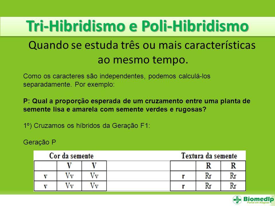 Tri-Hibridismo e Poli-Hibridismo Quando se estuda três ou mais características ao mesmo tempo. Como os caracteres são independentes, podemos calculá-l