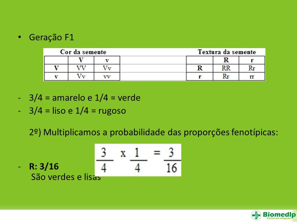Geração F1 -3/4 = amarelo e 1/4 = verde -3/4 = liso e 1/4 = rugoso 2º) Multiplicamos a probabilidade das proporções fenotípicas: -R: 3/16 São verdes e