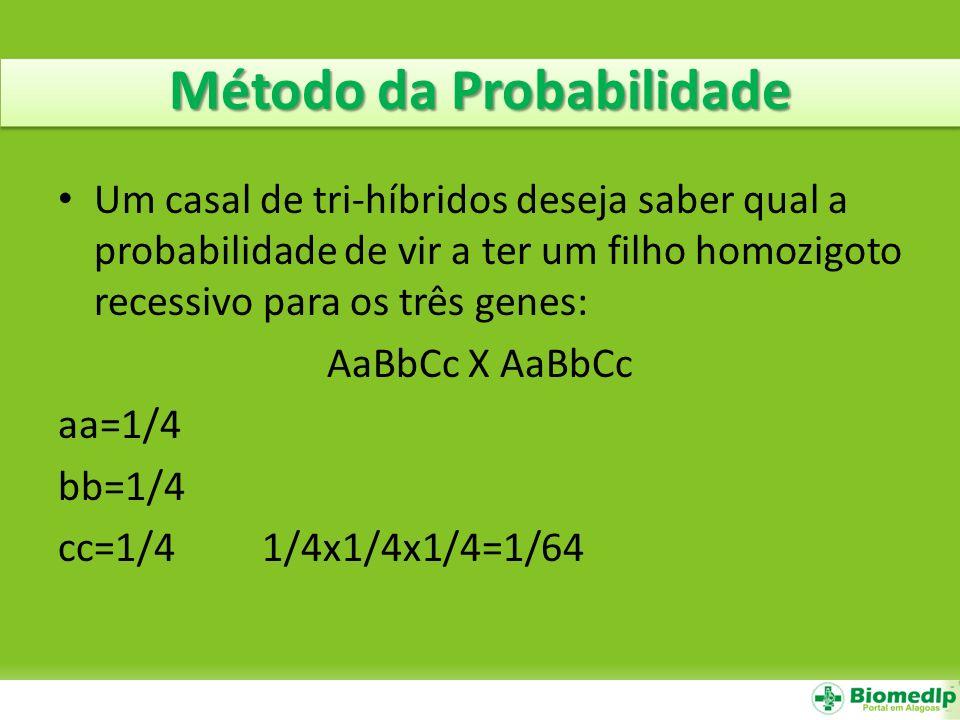 Método da Probabilidade Um casal de tri-híbridos deseja saber qual a probabilidade de vir a ter um filho homozigoto recessivo para os três genes: AaBb