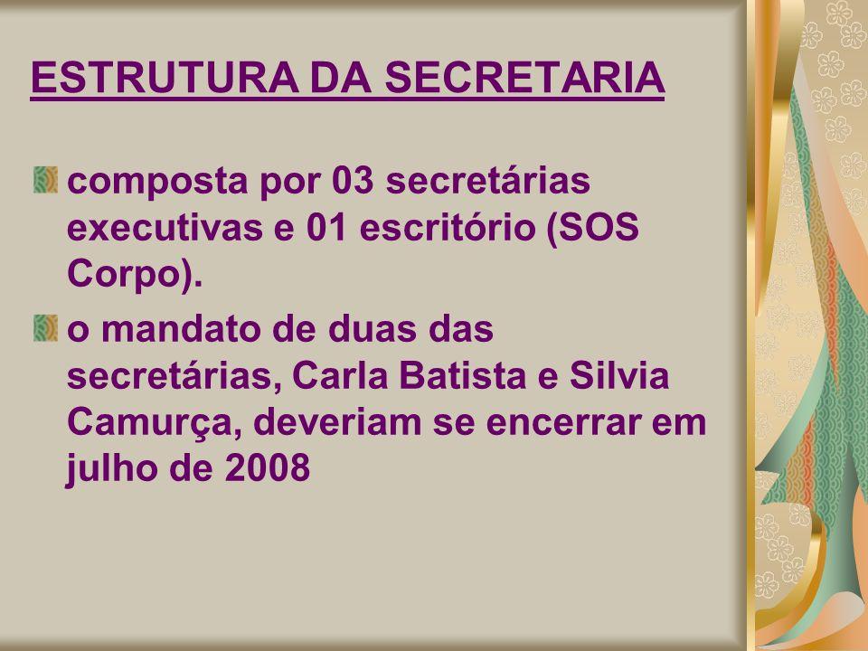 ESTRUTURA DA SECRETARIA composta por 03 secretárias executivas e 01 escritório (SOS Corpo).