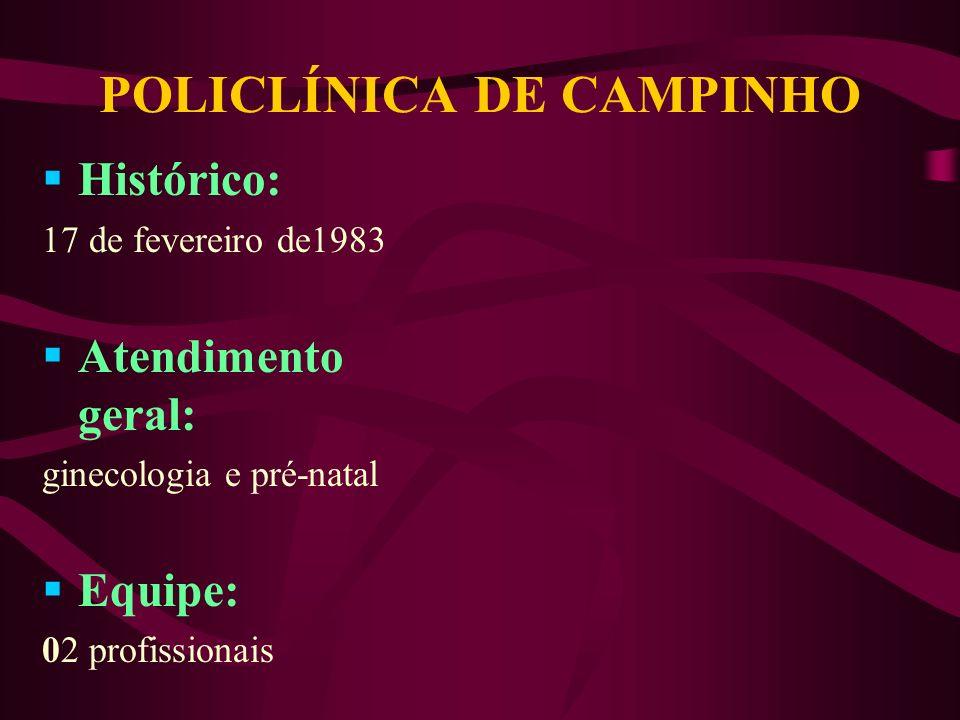 ATENDIMENTO AMBULATORIAL GINECO OBSTETRA (10) INTERNAÇÕES CIRURGIAS ELETIVAS E EMERGÊNCIAS PLANTÃO OBSTÉTRICO + SUPERV. RESID.