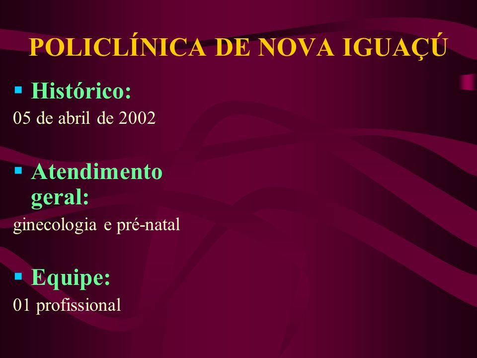 POLICLÍNICA DE CAMPINHO Histórico: 17 de fevereiro de1983 Atendimento geral: ginecologia e pré-natal Equipe: 02 profissionais