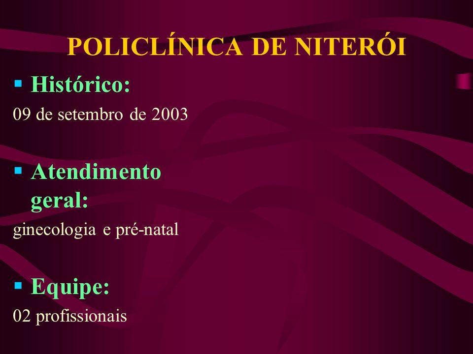 POLICLÍNICA DE NOVA IGUAÇÚ Histórico: 05 de abril de 2002 Atendimento geral: ginecologia e pré-natal Equipe: 01 profissional
