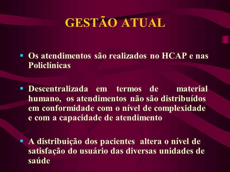 POLICLÍNICA DE NITERÓI Histórico: 09 de setembro de 2003 Atendimento geral: ginecologia e pré-natal Equipe: 02 profissionais