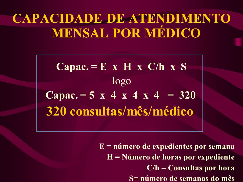 GESTÃO ATUAL Os atendimentos são realizados no HCAP e nas Policlínicas Descentralizada em termos de material humano, os atendimentos não são distribuí