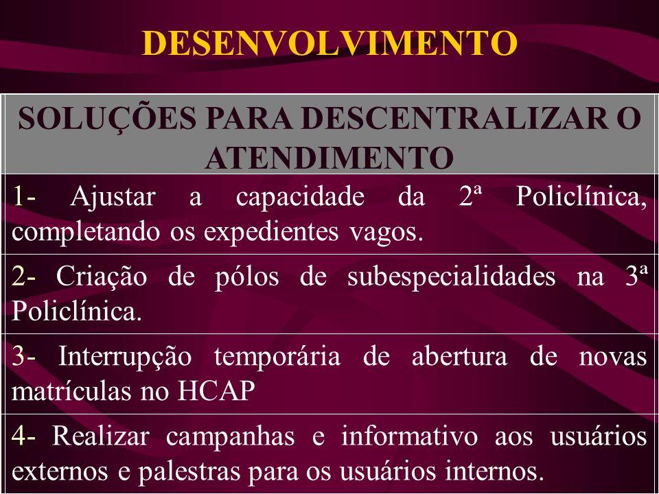 CAPACIDADE DE ATENDIMENTO TOTAL SEMESTRAL X DEMANDA TOTAL PRIMEIRO SEMESTRE DE 2005 A DEMANDA TOTAL – 6.481 = 70% DA CAPACIDADE TOTAL DEMANDA DO HCAP