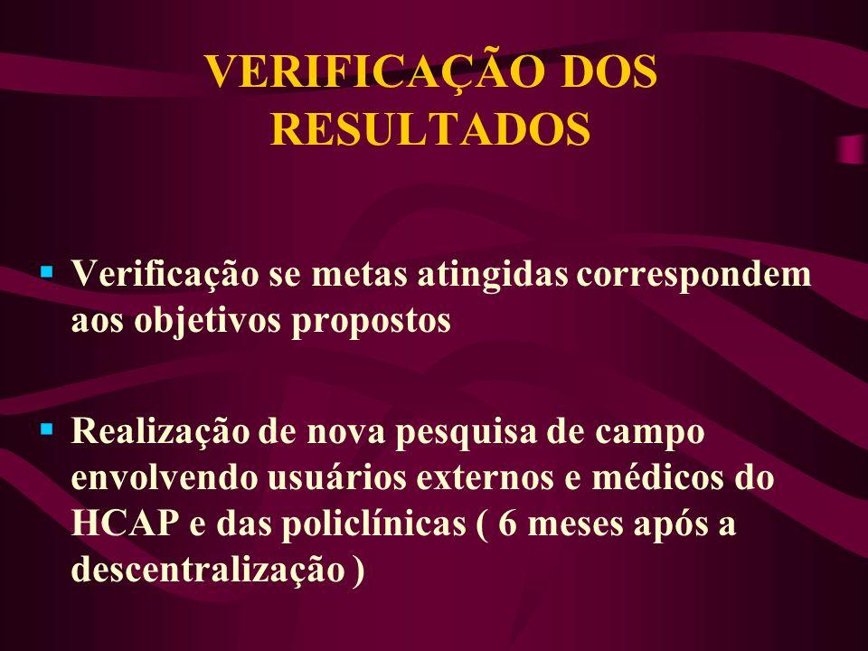 DESENVOLVIMENTO SOLUÇÕES PARA DESCENTRALIZAR O ATENDIMENTO 1- Ajustar a capacidade da 2ª Policlínica, completando os expedientes vagos. 2- Criação de