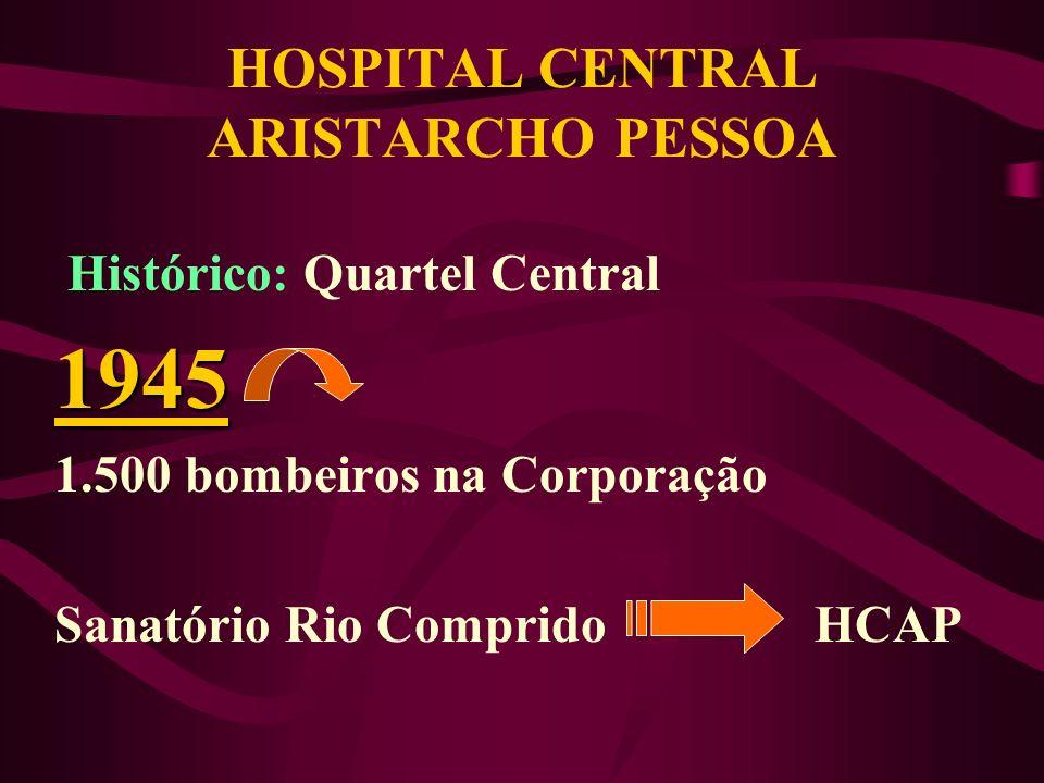 Comando da Área Médica do CBMERJ Responsável pela distribuição dos médicos nas policlínicas conforme solicitação dos diretores Missão - Proporcionar a
