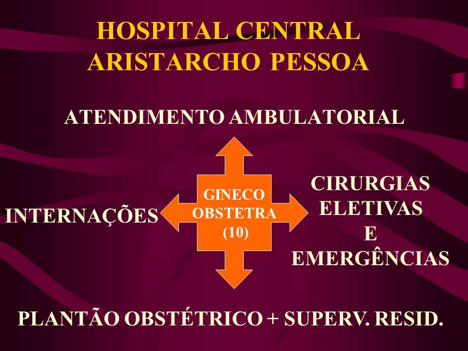 Histórico: Quartel Central1945 1.500 bombeiros na Corporação Sanatório Rio Comprido HCAP HOSPITAL CENTRAL ARISTARCHO PESSOA