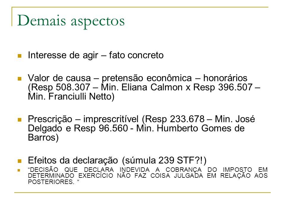 Demais aspectos Interesse de agir – fato concreto Valor de causa – pretensão econômica – honorários (Resp 508.307 – Min. Eliana Calmon x Resp 396.507