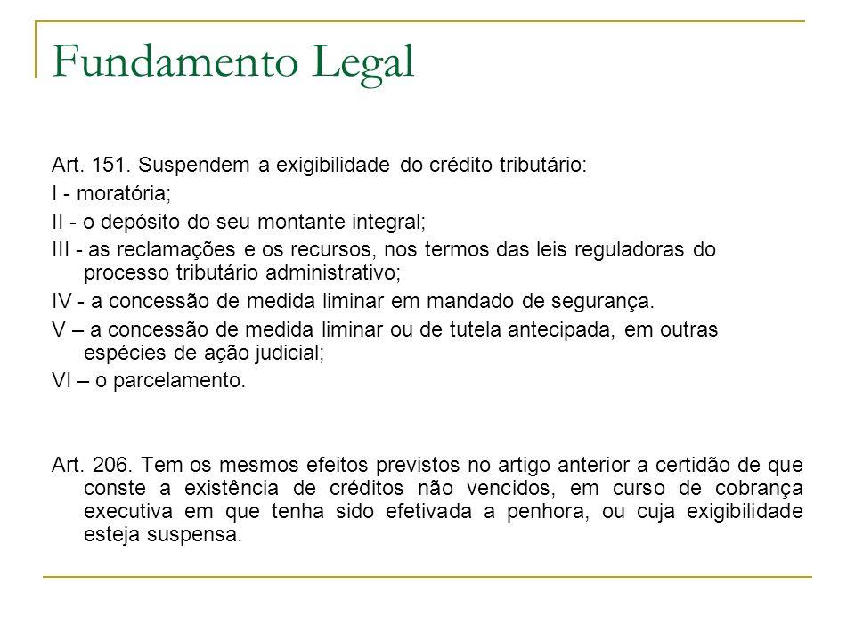 Fundamento Legal Art. 151. Suspendem a exigibilidade do crédito tributário: I - moratória; II - o depósito do seu montante integral; III - as reclamaç