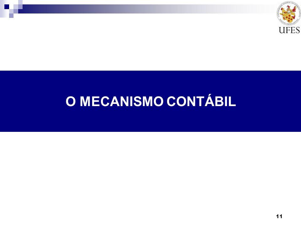 11 O MECANISMO CONTÁBIL