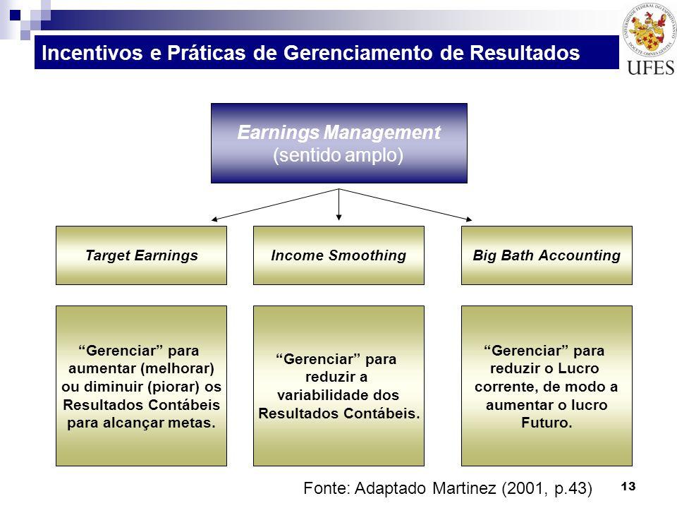 13 Earnings Management (sentido amplo) Target EarningsIncome SmoothingBig Bath Accounting Gerenciar para aumentar (melhorar) ou diminuir (piorar) os R