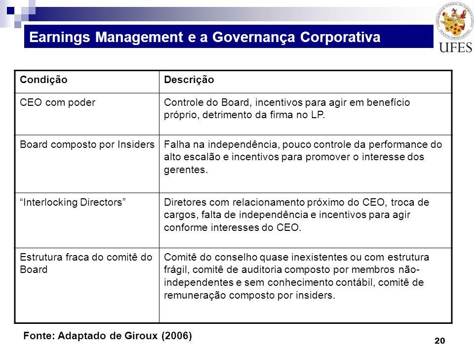 20 CondiçãoDescrição CEO com poderControle do Board, incentivos para agir em benefício próprio, detrimento da firma no LP. Board composto por Insiders