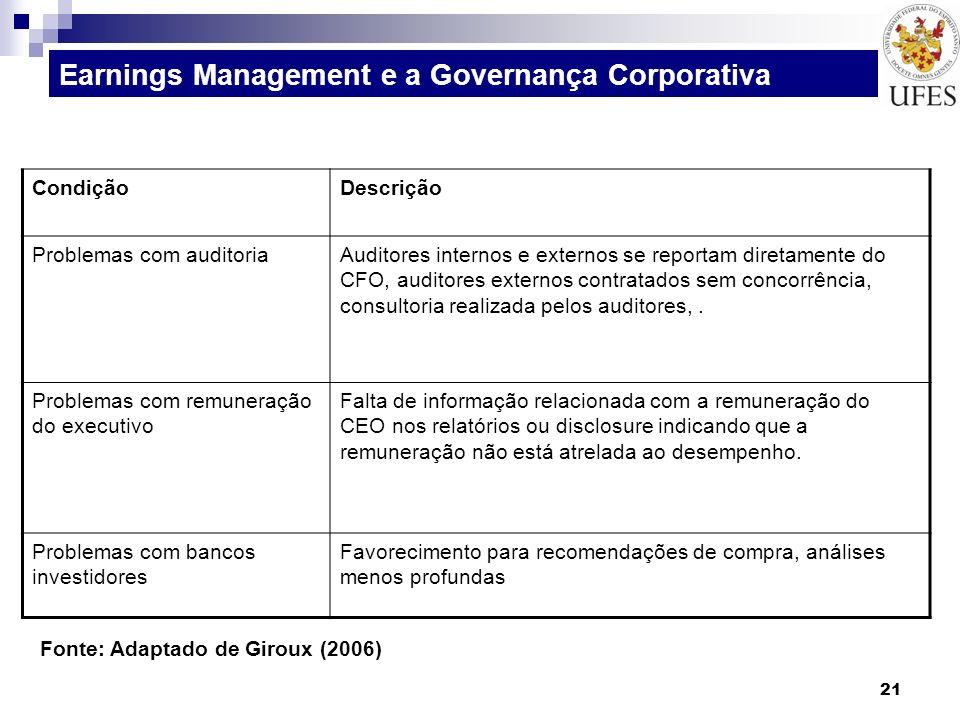 21 CondiçãoDescrição Problemas com auditoriaAuditores internos e externos se reportam diretamente do CFO, auditores externos contratados sem concorrên