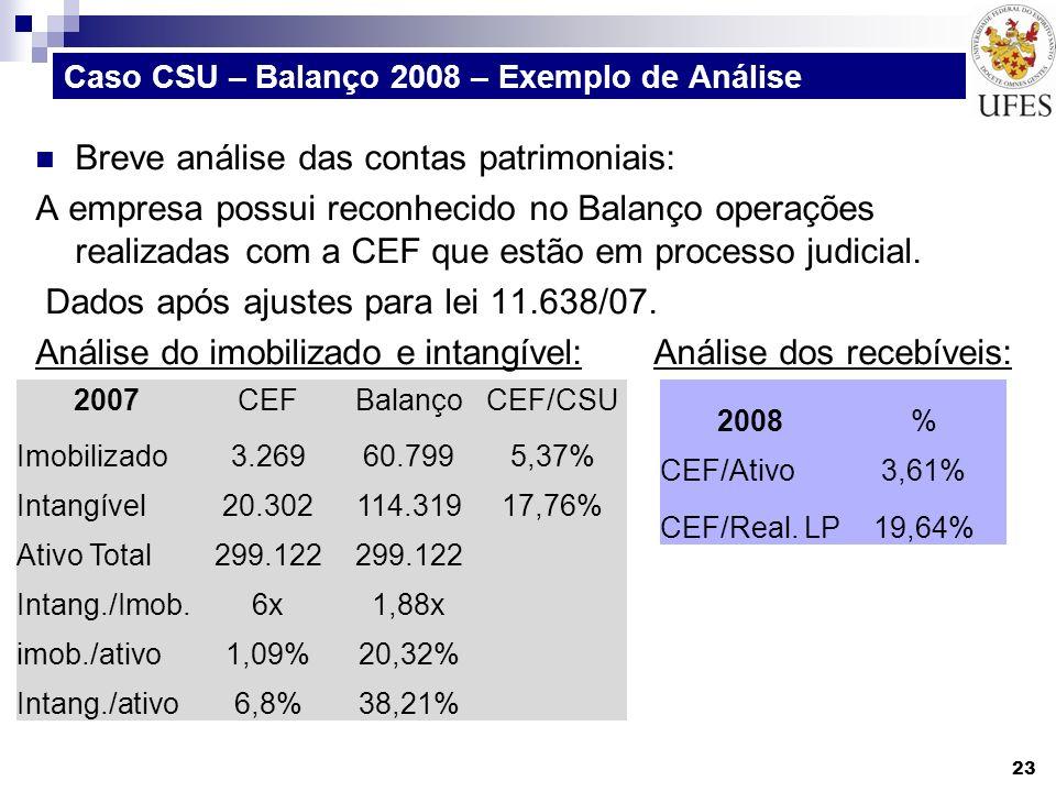 Caso CSU – Balanço 2008 – Exemplo de Análise Breve análise das contas patrimoniais: A empresa possui reconhecido no Balanço operações realizadas com a