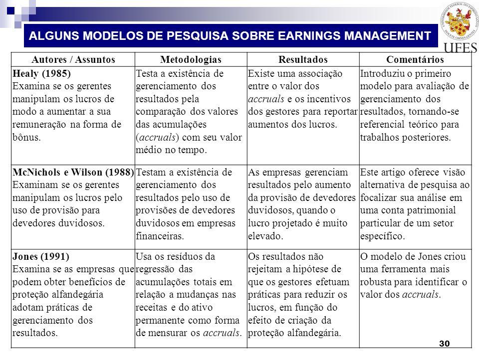 ALGUNS MODELOS DE PESQUISA SOBRE EARNINGS MANAGEMENT 30 Autores / AssuntosMetodologiasResultadosComentários Healy (1985) Examina se os gerentes manipu